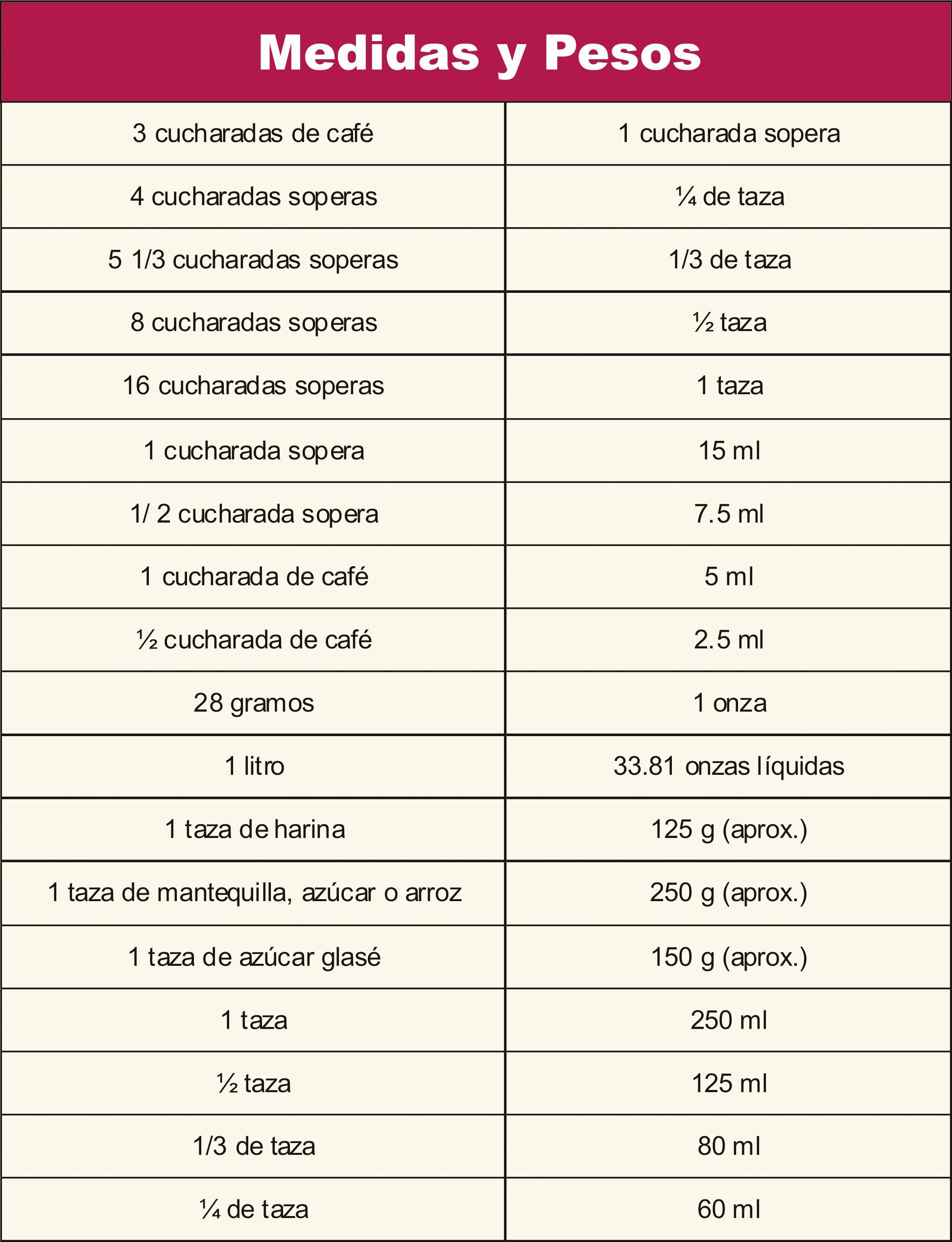 Equivalencias El Oso Con Botas